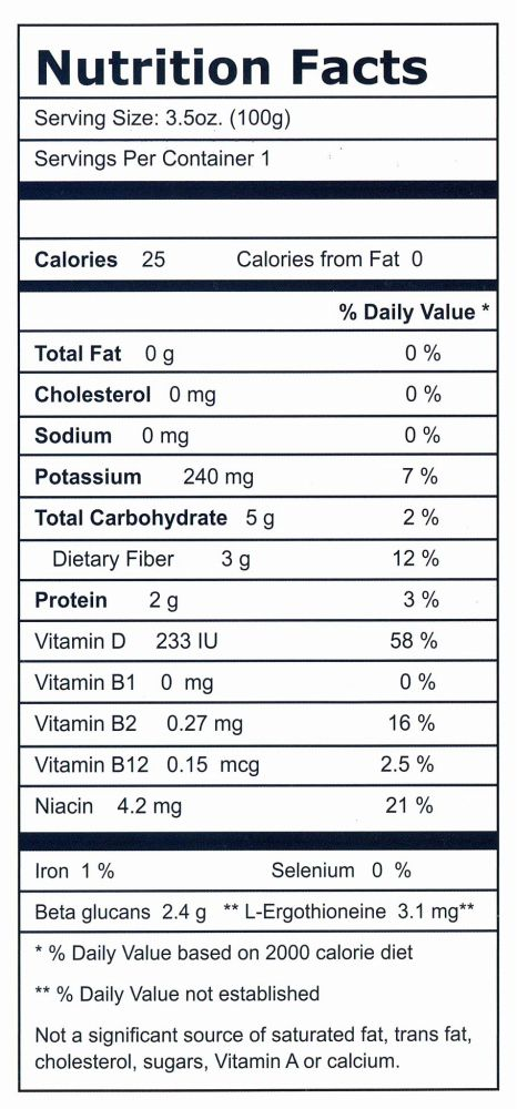 Maitake nutrition facts